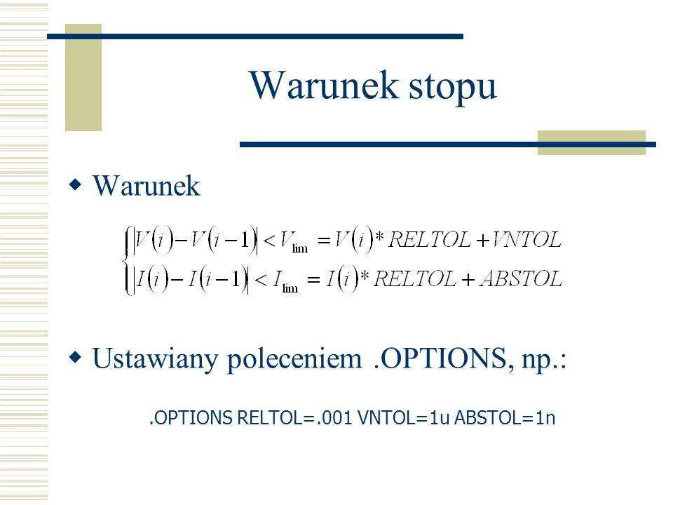 Warunek stopu Warunek Ustawiany poleceniem.OPTIONS, np.:.OPTIONS RELTOL=.001 VNTOL=1u ABSTOL=1n