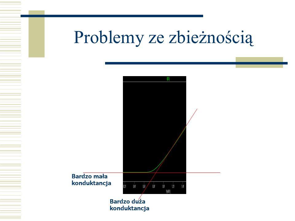 Problemy ze zbieżnością Bardzo mała konduktancja Bardzo duża konduktancja