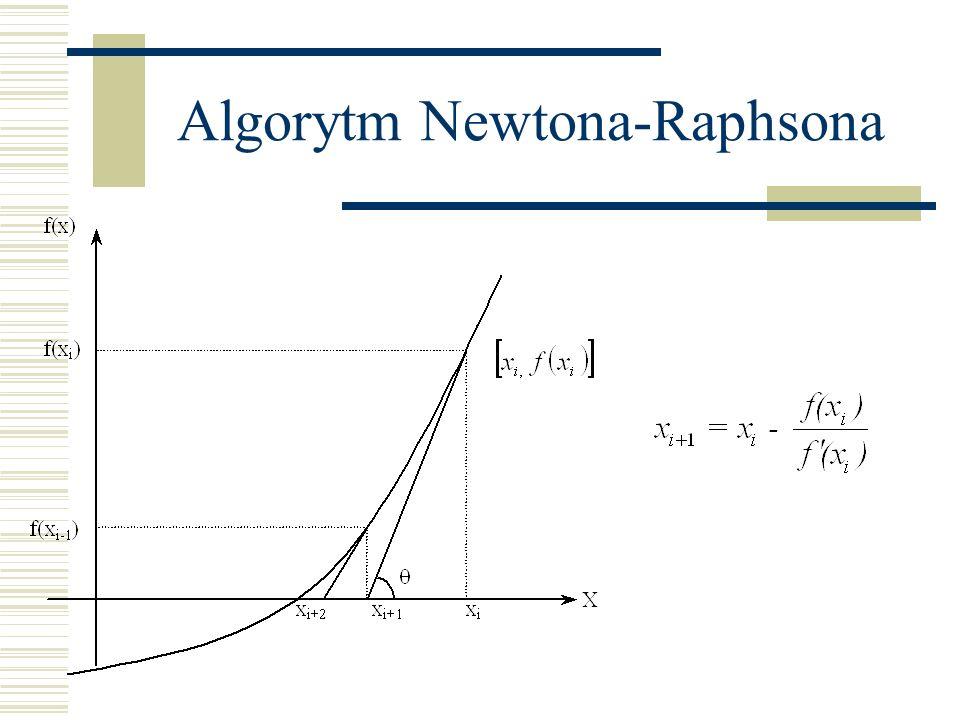 Algorytm zaczyna z pewnego punkty x 0, będącego pierwszym oszacowaniem prawdziwego rozwiązania x * W punkcie x 0 na podstawie znajomości pochodnej funkcji f(x 0 ) rozwiązywane jest równanie liniowe: