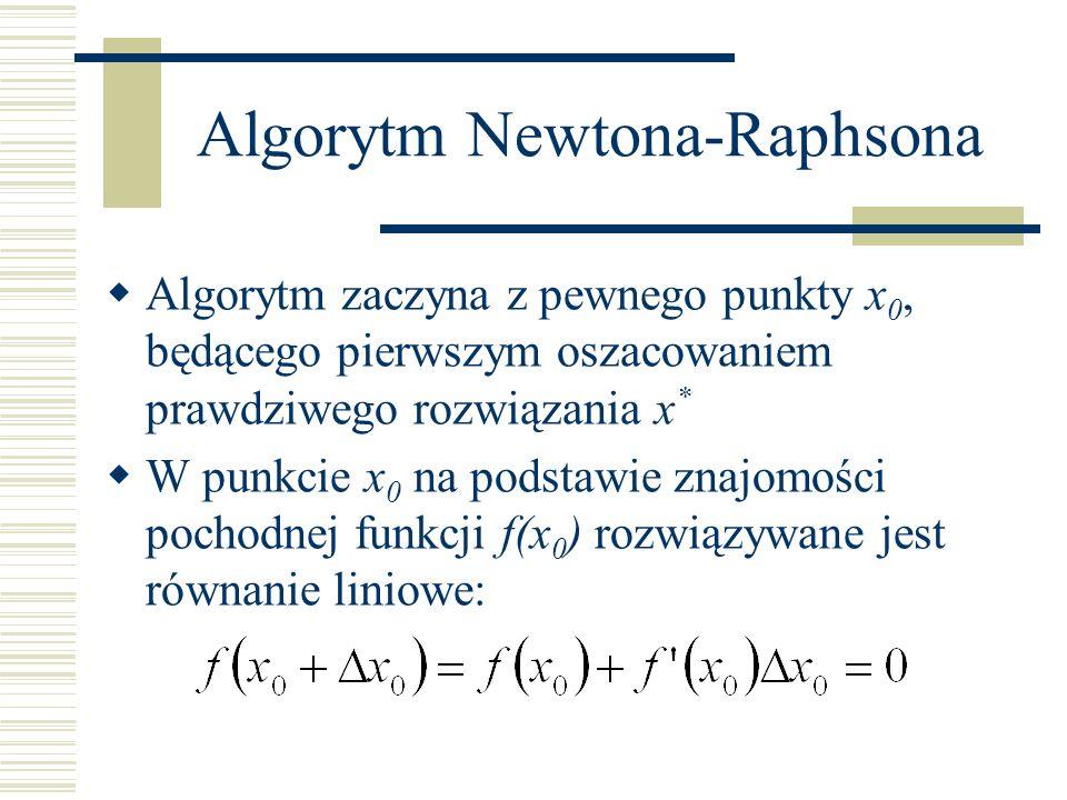 Algorytm Newtona-Raphsona Rozwiązanie tego równania: wyznacza kolejne oszacowanie rozwiązania x * :