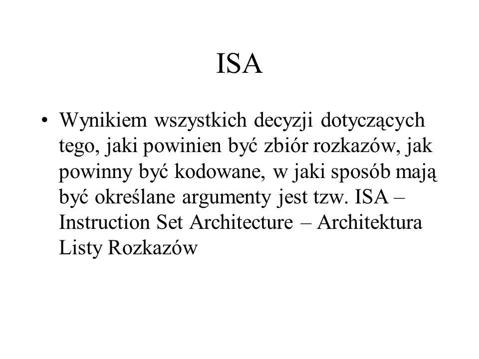 ISA Wynikiem wszystkich decyzji dotyczących tego, jaki powinien być zbiór rozkazów, jak powinny być kodowane, w jaki sposób mają być określane argumen