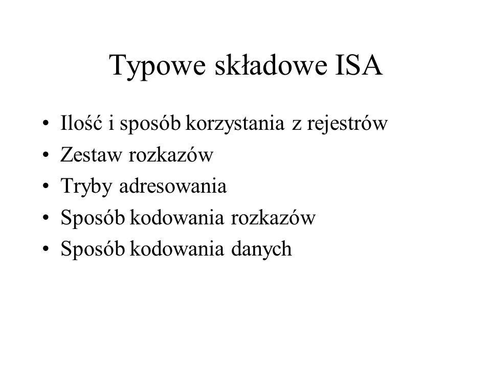 Typowe składowe ISA Ilość i sposób korzystania z rejestrów Zestaw rozkazów Tryby adresowania Sposób kodowania rozkazów Sposób kodowania danych