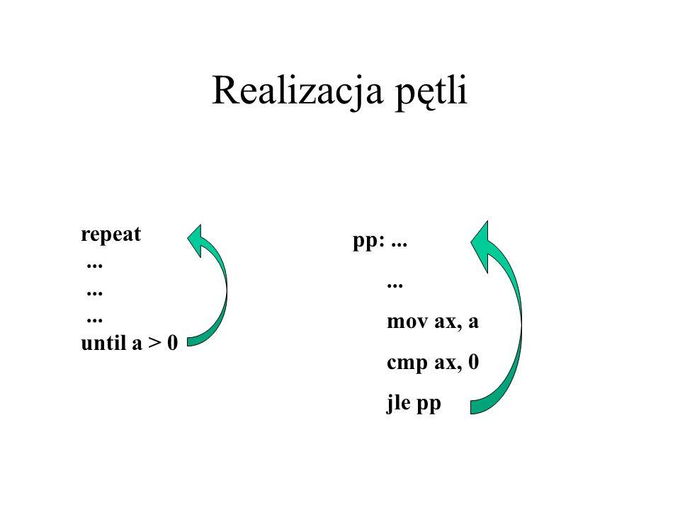 Realizacja pętli repeat... until a > 0 pp:...... mov ax, a cmp ax, 0 jle pp