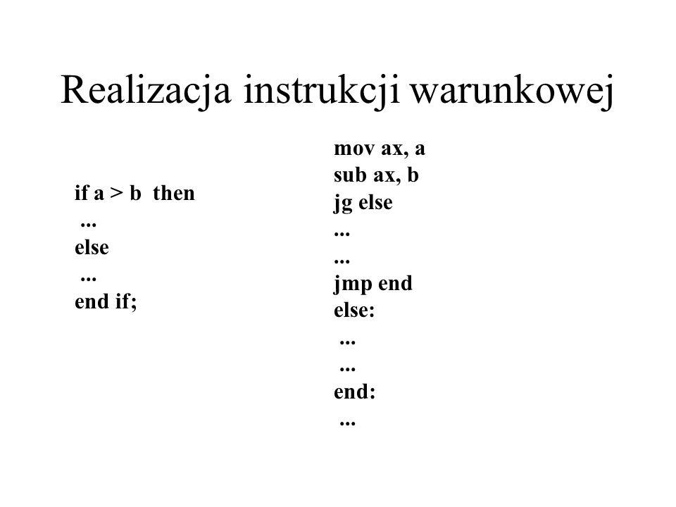 Realizacja instrukcji warunkowej if a > b then... else... end if; mov ax, a sub ax, b jg else... jmp end else:... end:...