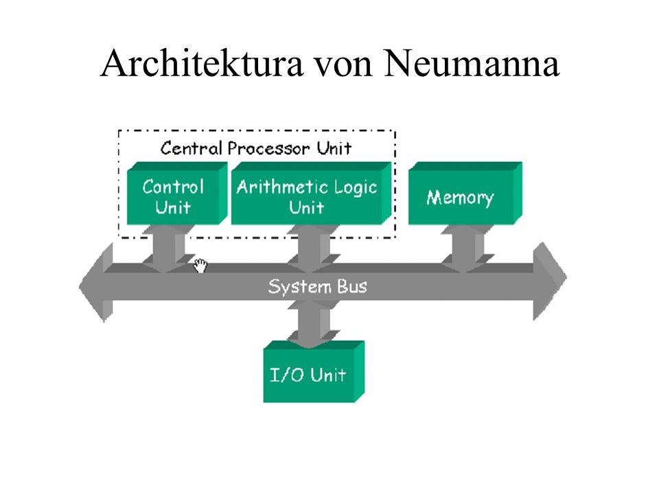 Instrukcje i dane zapisane w tej samej pamięcie Pamięć jest sekwencyjnie adresowana Pamięć jest jednowymiarowa Znaczenie danych nie jest zapisane w pamięci znaczenie pojawia się w drodze interpretacji (np.