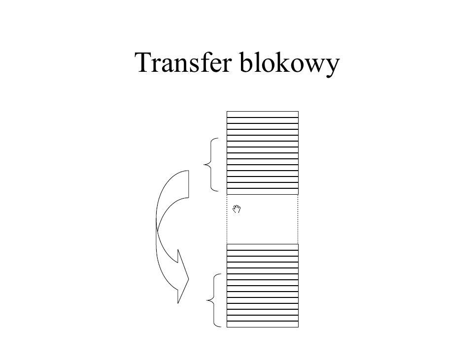 Transfer blokowy