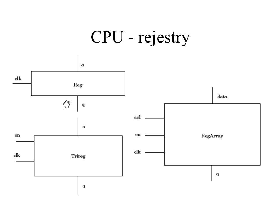 CPU - rejestry