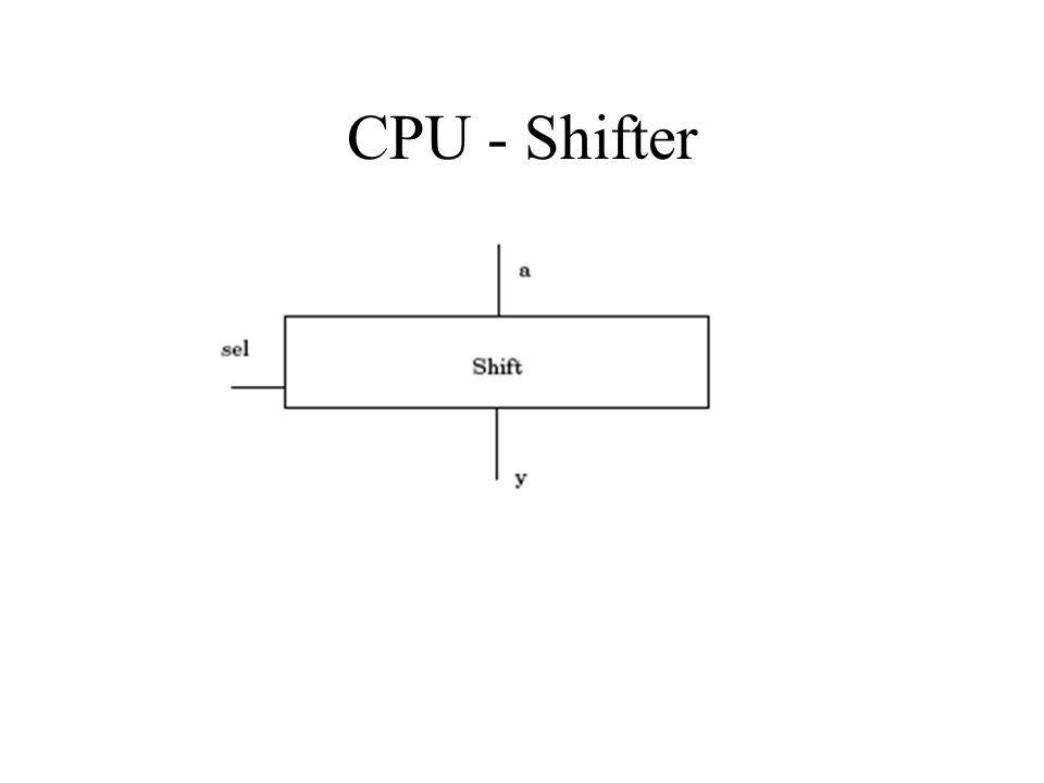 CPU - Shifter