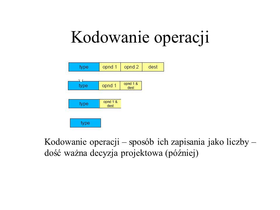 Architektura von Neumanna Generalnie rozkazy są wczytywane z pamięci i wykonywane sekwencyjnie Pozycja, z której został wczytany aktualnie realizowany rozkaz (adres pamięci) wskazywana jest przez tzw.