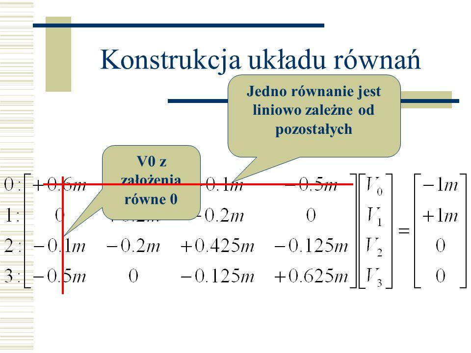 V0 z założenia równe 0 Jedno równanie jest liniowo zależne od pozostałych