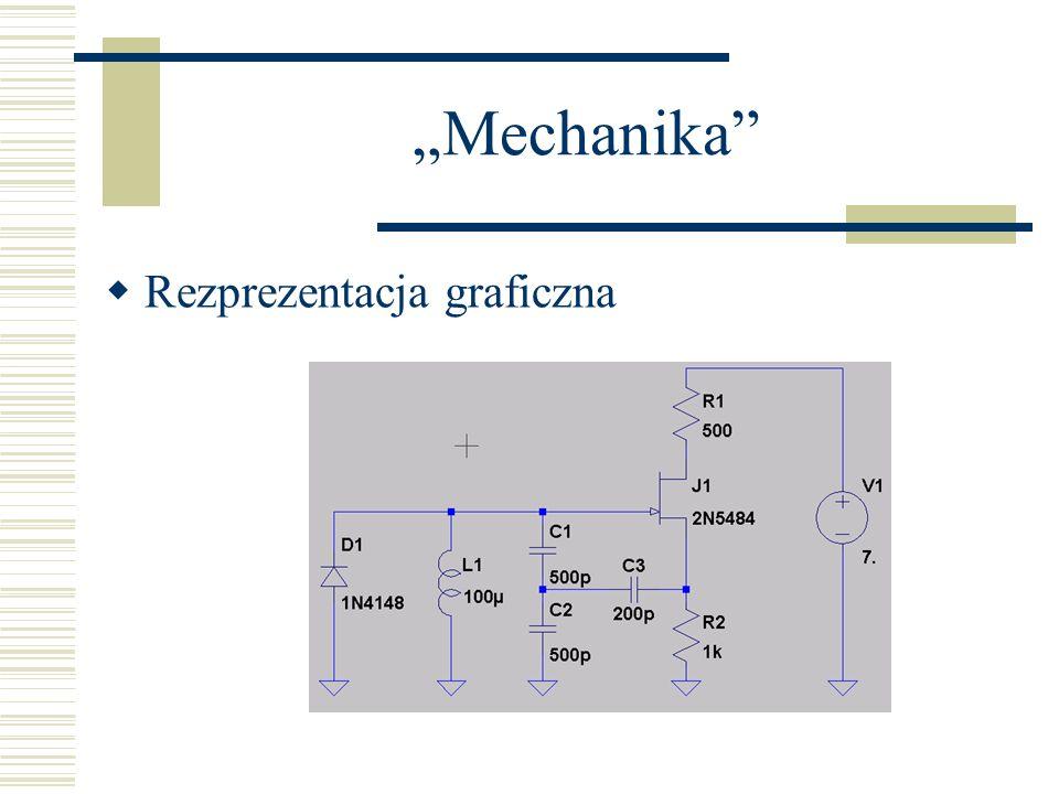 Mechanika Rezprezentacja graficzna