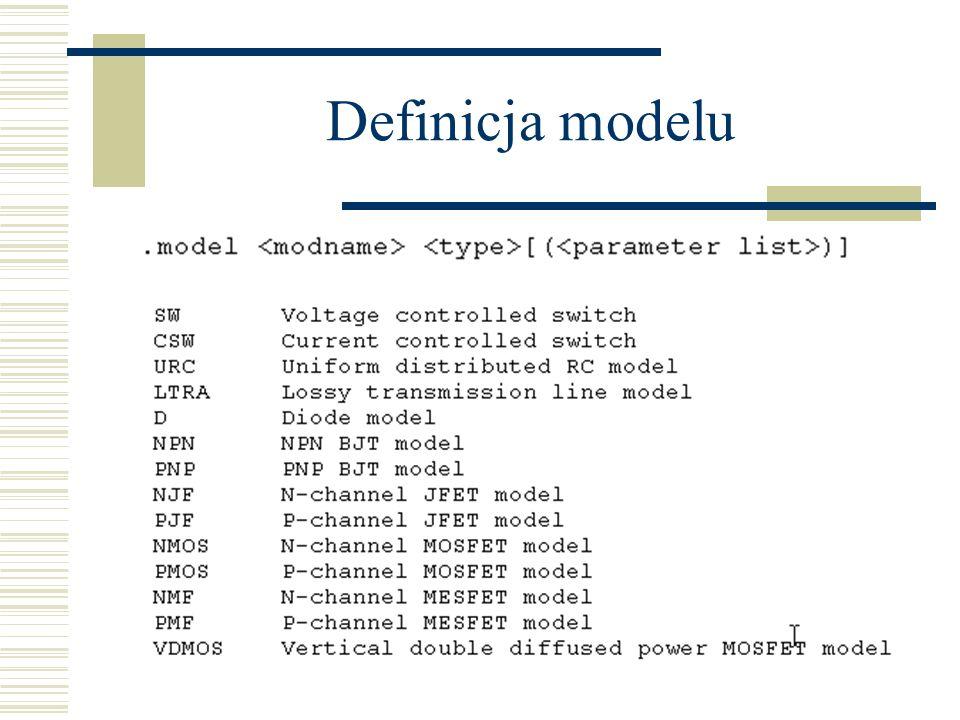 Definicja modelu