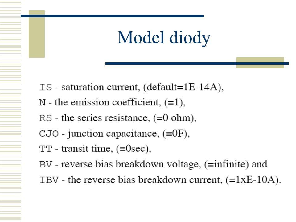 Model diody
