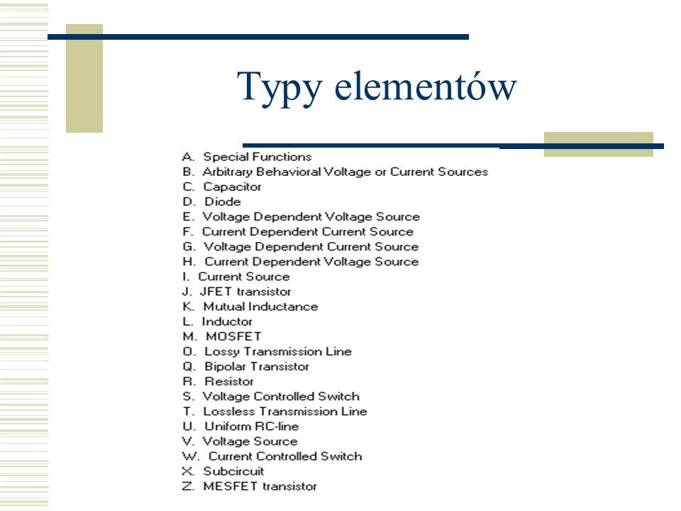 Typy elementów