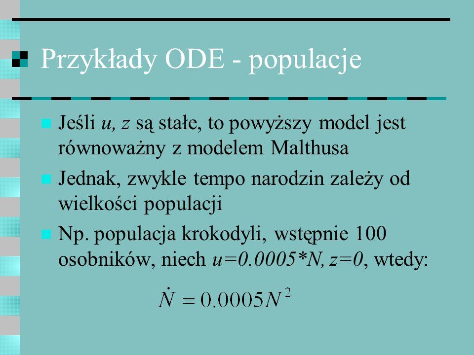 Przykłady ODE - populacje Jeśli u, z są stałe, to powyższy model jest równoważny z modelem Malthusa Jednak, zwykle tempo narodzin zależy od wielkości