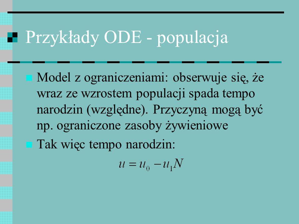 Przykłady ODE - populacja Model z ograniczeniami: obserwuje się, że wraz ze wzrostem populacji spada tempo narodzin (względne). Przyczyną mogą być np.