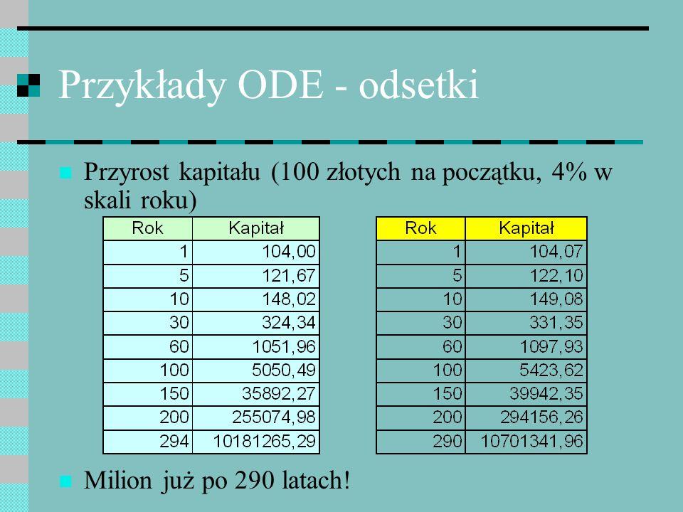 Przykłady ODE - odsetki Opis zjawiska można komplikować Np.
