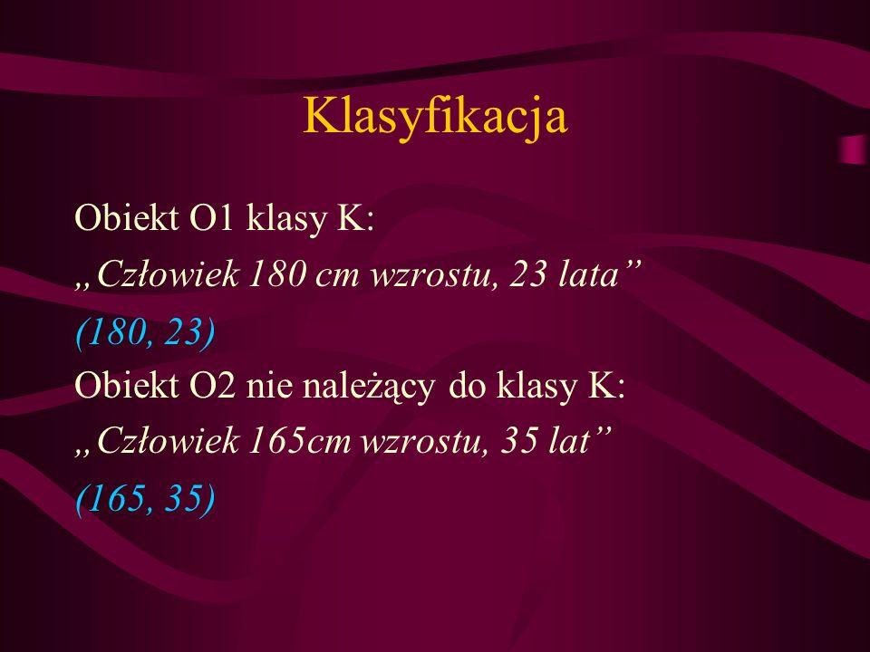 Klasyfikacja Obiekt O1 klasy K: Człowiek 180 cm wzrostu, 23 lata Obiekt O2 nie należący do klasy K: Człowiek 165cm wzrostu, 35 lat (180, 23) (165, 35)