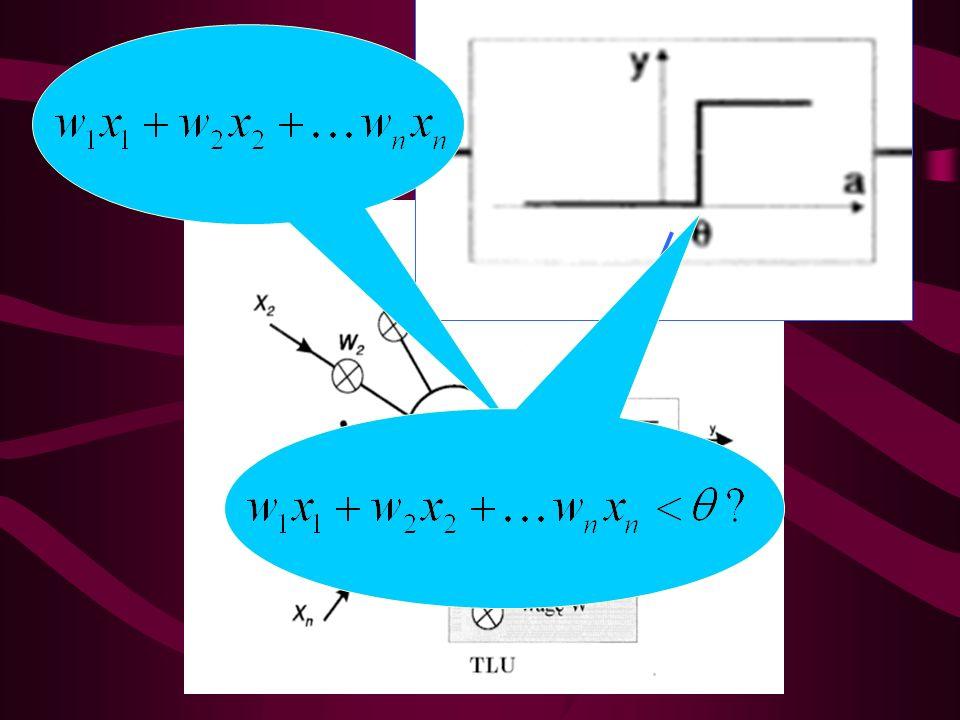 Funkcja przetwarzania neuronu progowego