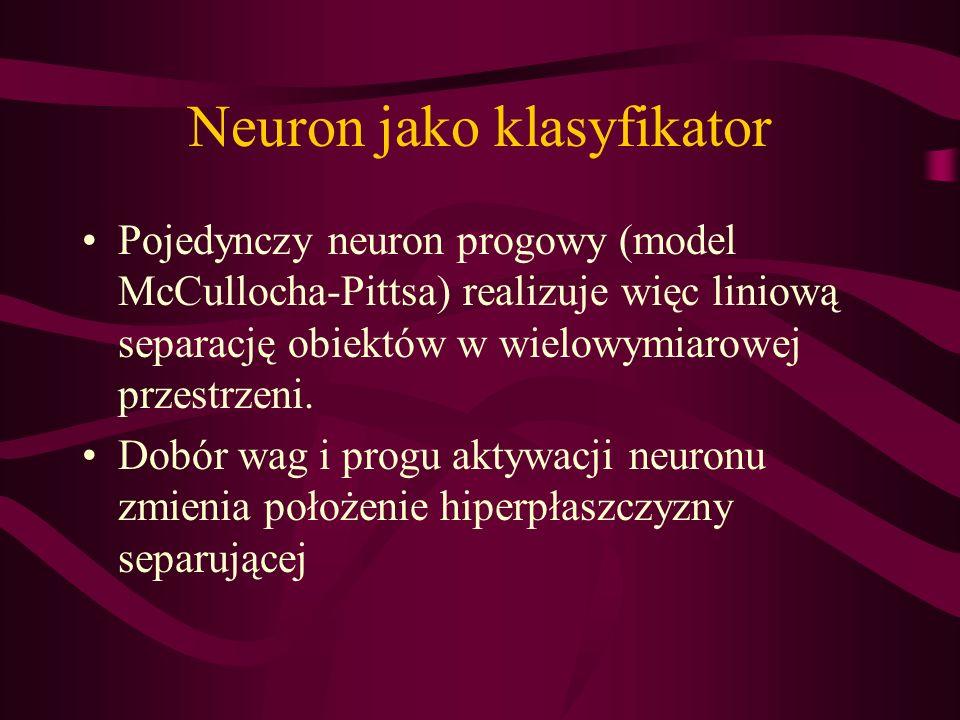 Neuron jako klasyfikator Pojedynczy neuron progowy (model McCullocha-Pittsa) realizuje więc liniową separację obiektów w wielowymiarowej przestrzeni.