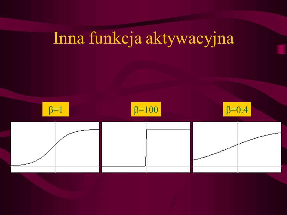 Inna funkcja aktywacyjna β=1β=100β=0.4