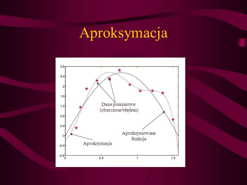 Aproksymacja Dane pomiarowe (obarczone błędem) Aproksymowana funkcja Aproksymacja