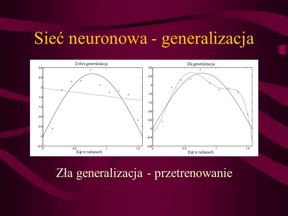 Sieć neuronowa - generalizacja Zła generalizacja - przetrenowanie