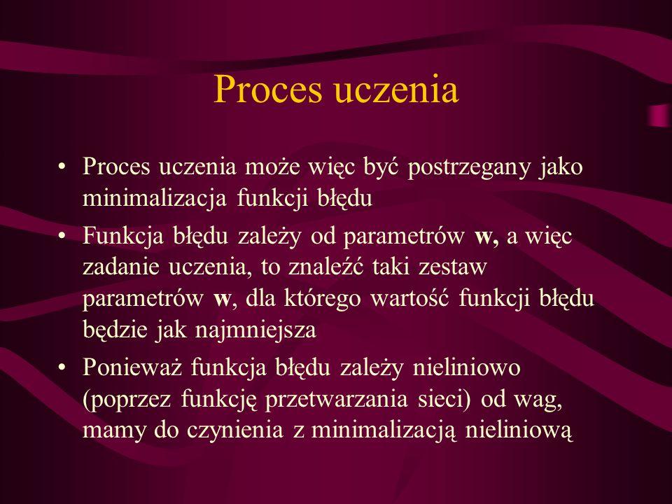 Proces uczenia Proces uczenia może więc być postrzegany jako minimalizacja funkcji błędu Funkcja błędu zależy od parametrów w, a więc zadanie uczenia,