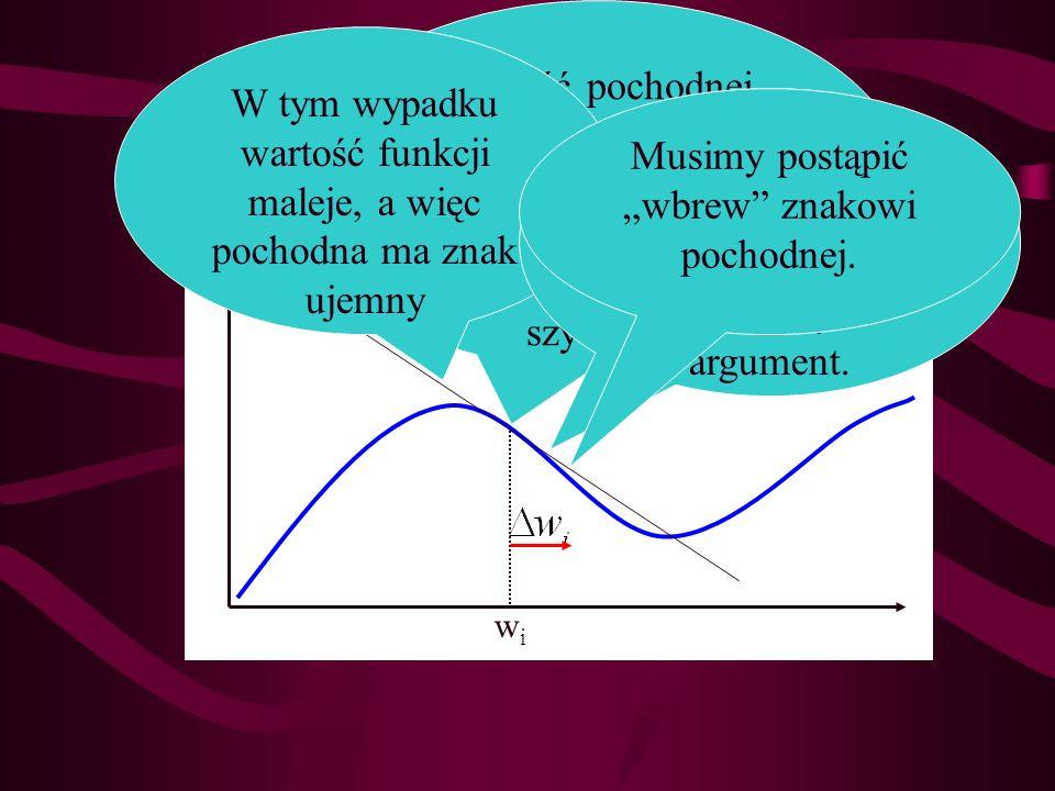 Gradient funkcji błędu wiwi Wartość pochodnej informuje nas, czy wraz ze wzrostem argumentu wartość funkcji będzie rosła, czy malała (i jak szybko?) W
