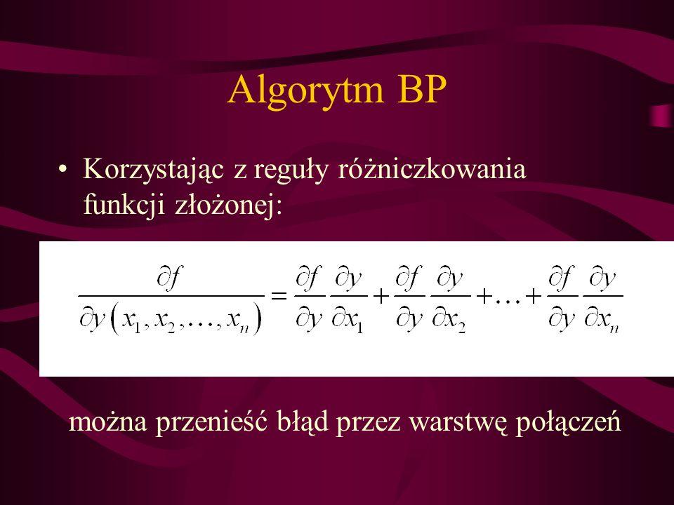 Algorytm BP Korzystając z reguły różniczkowania funkcji złożonej: można przenieść błąd przez warstwę połączeń