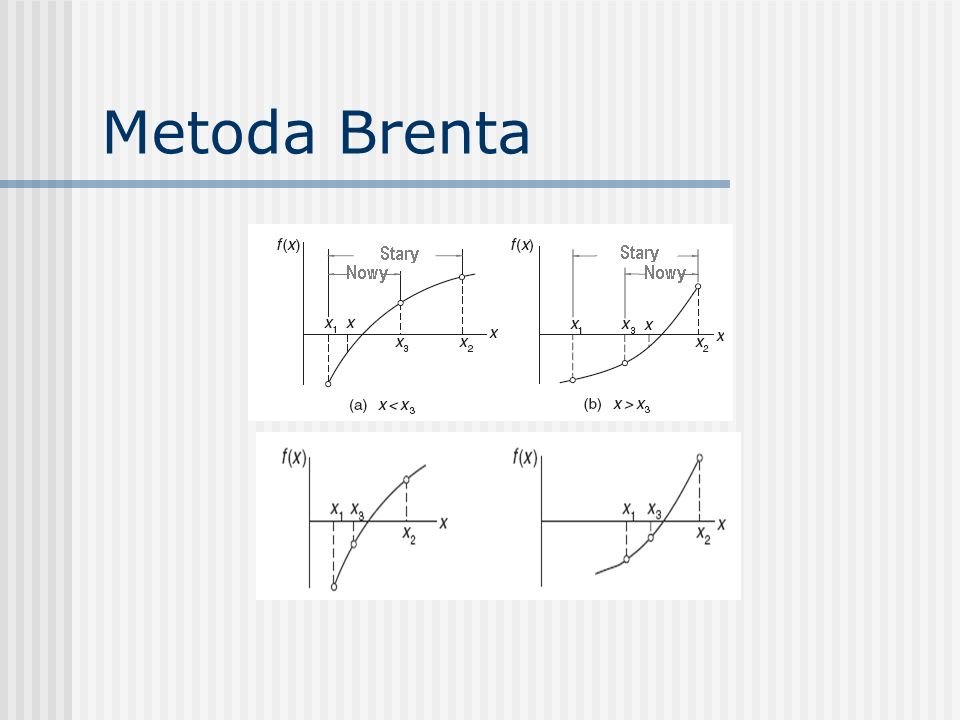 Metoda Brenta