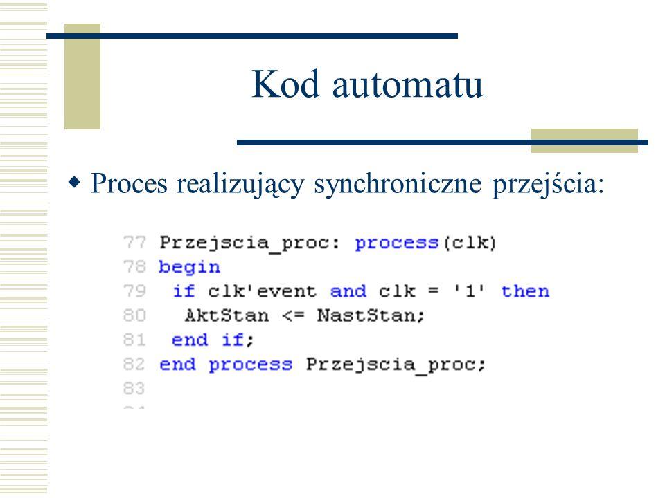 Kod automatu Proces realizujący synchroniczne przejścia: