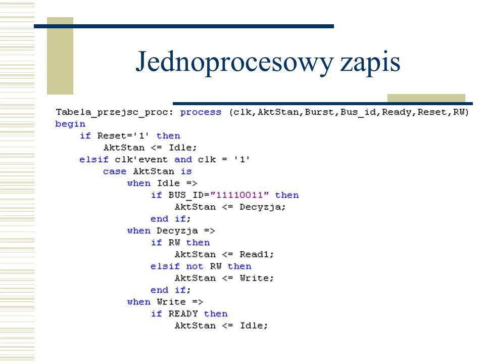 Jednoprocesowy zapis