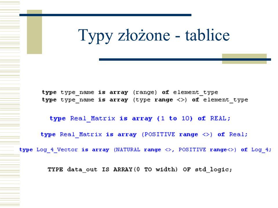 Typy złożone - tablice