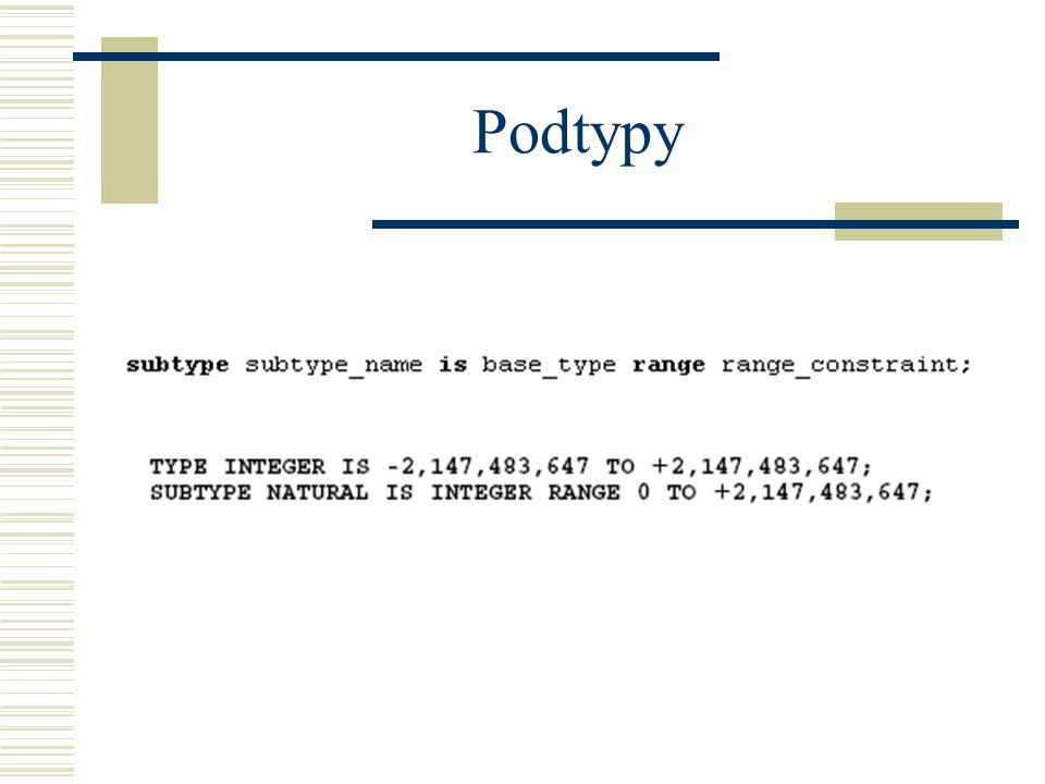 Kodowanie automatu w VHDL