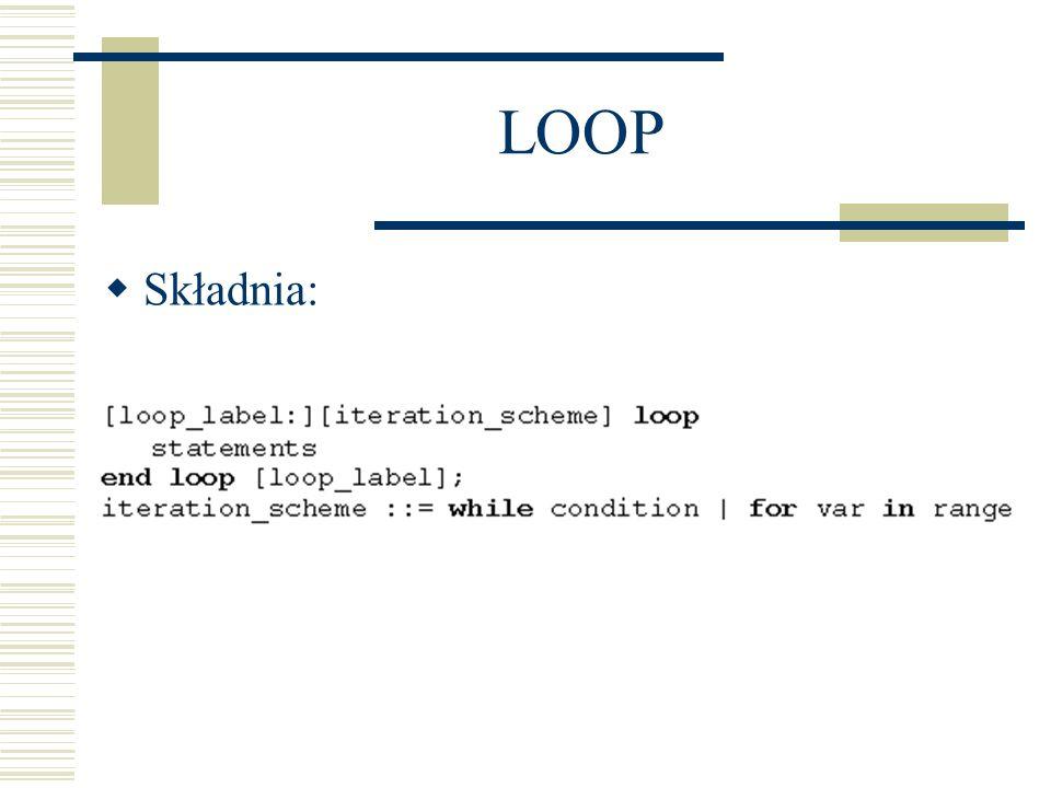 LOOP Składnia: