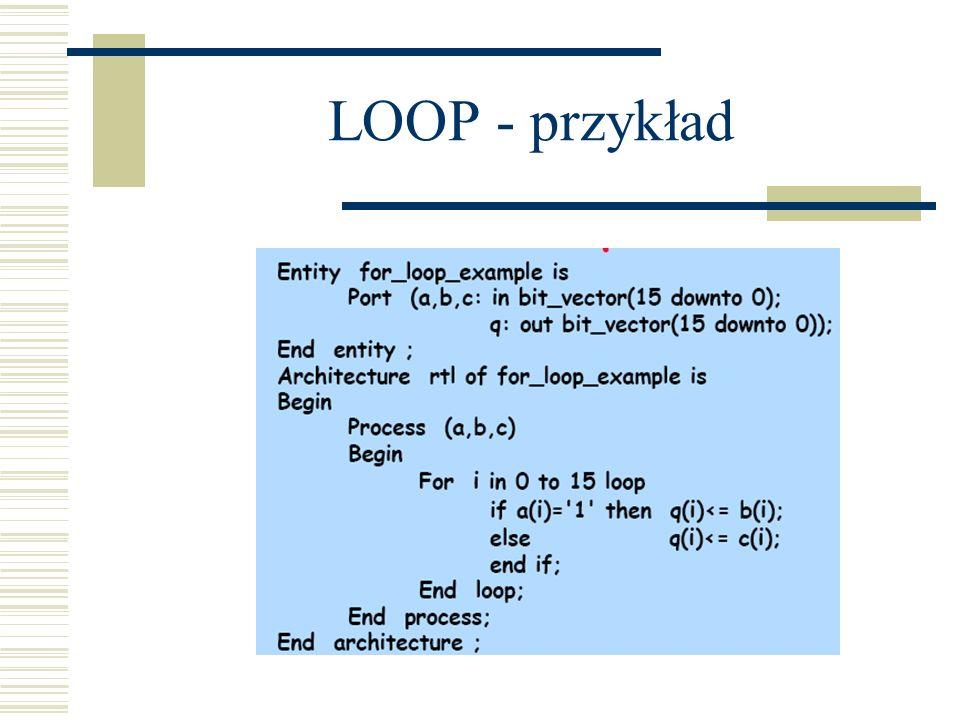 LOOP - przykład