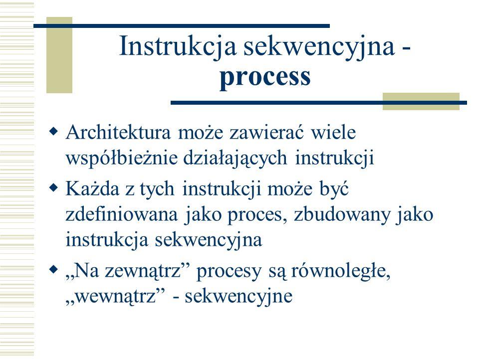 Instrukcja sekwencyjna - process Architektura może zawierać wiele współbieżnie działających instrukcji Każda z tych instrukcji może być zdefiniowana jako proces, zbudowany jako instrukcja sekwencyjna Na zewnątrz procesy są równoległe, wewnątrz - sekwencyjne