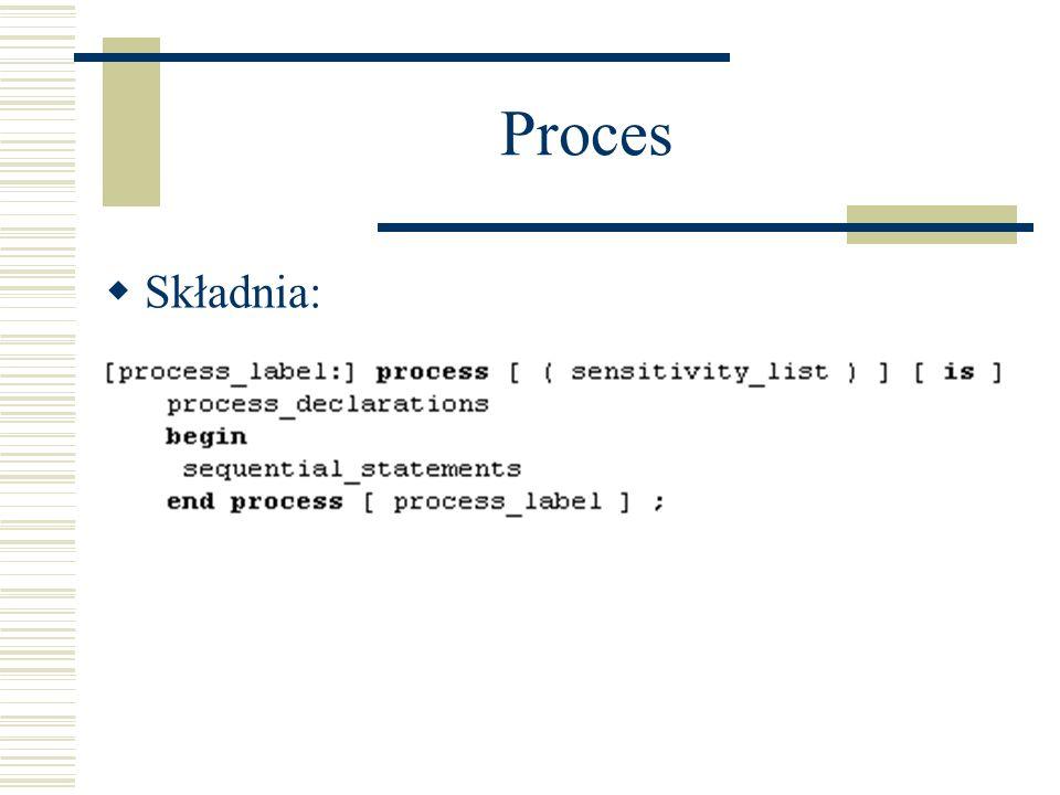 Proces – przykład Lista wrażliwości Instrukcje sekwencyjne