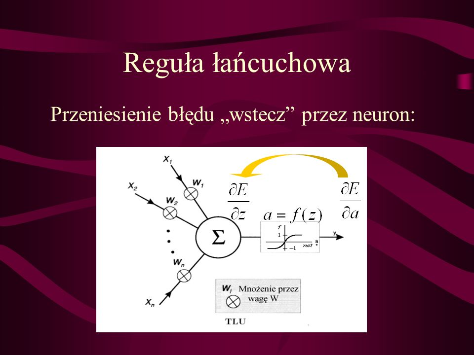 Reguła łańcuchowa Przeniesienie błędu wstecz przez neuron: