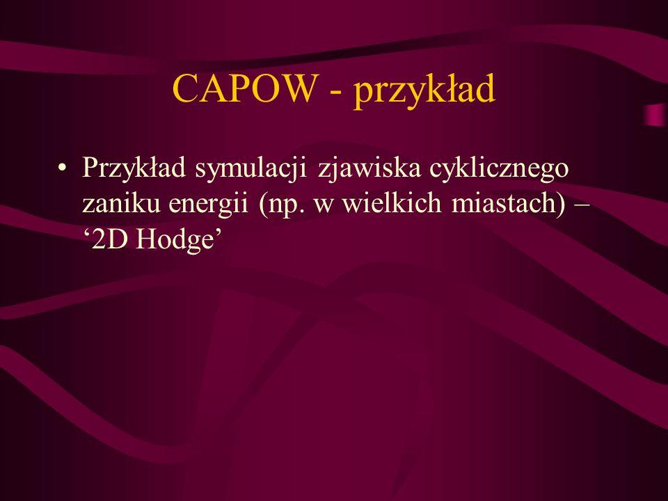 CAPOW - przykład Przykład symulacji zjawiska cyklicznego zaniku energii (np. w wielkich miastach) – 2D Hodge