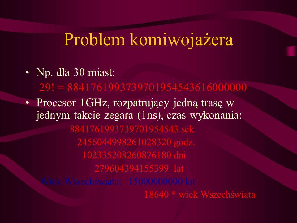 Problem komiwojażera Np. dla 30 miast: 29! = 8841761993739701954543616000000 Procesor 1GHz, rozpatrujący jedną trasę w jednym takcie zegara (1ns), cza