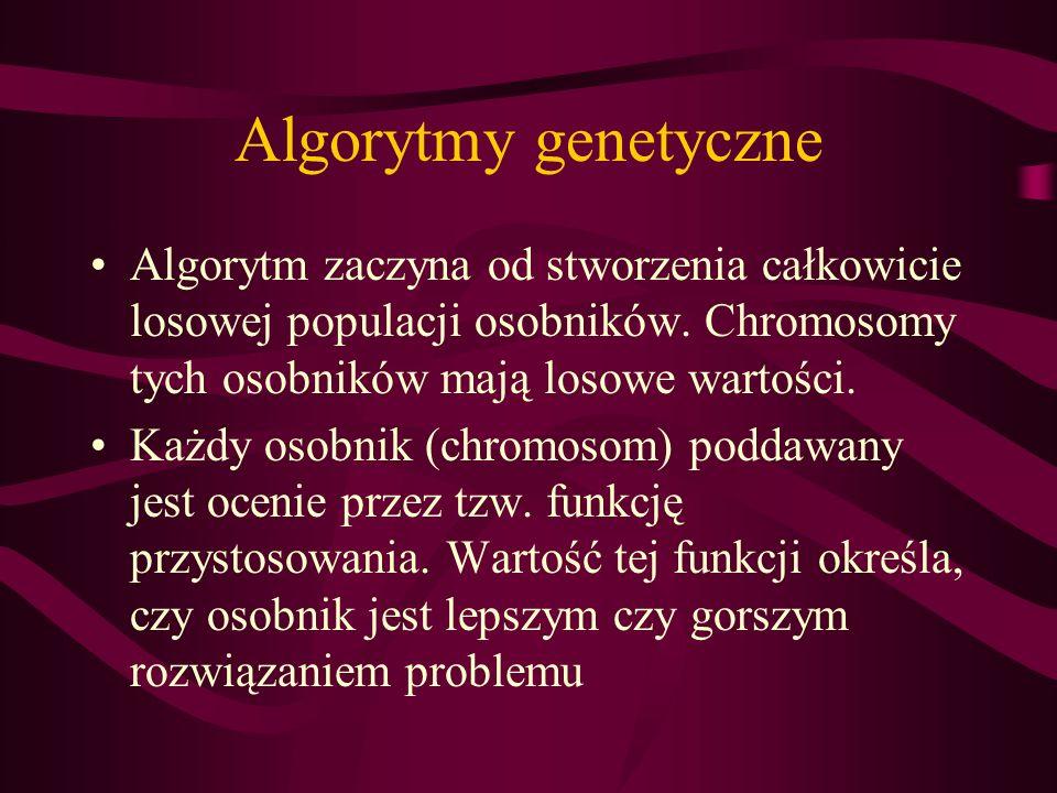 Algorytmy genetyczne Algorytm zaczyna od stworzenia całkowicie losowej populacji osobników. Chromosomy tych osobników mają losowe wartości. Każdy osob