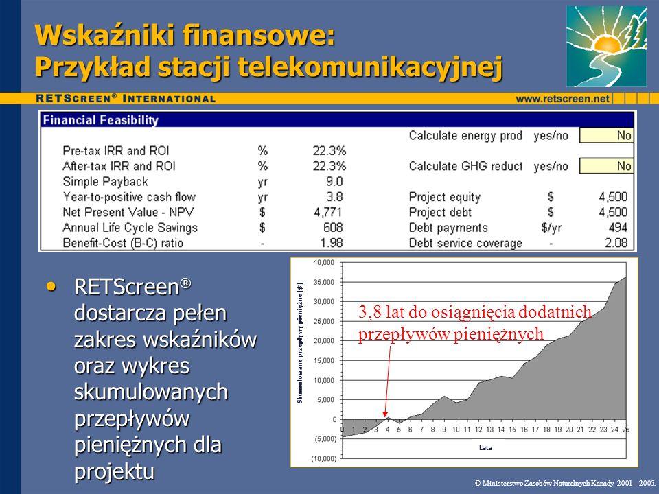 Wskaźniki finansowe: Przykład stacji telekomunikacyjnej © Ministerstwo Zasobów Naturalnych Kanady 2001 – 2005. RETScreen ® dostarcza pełen zakres wska