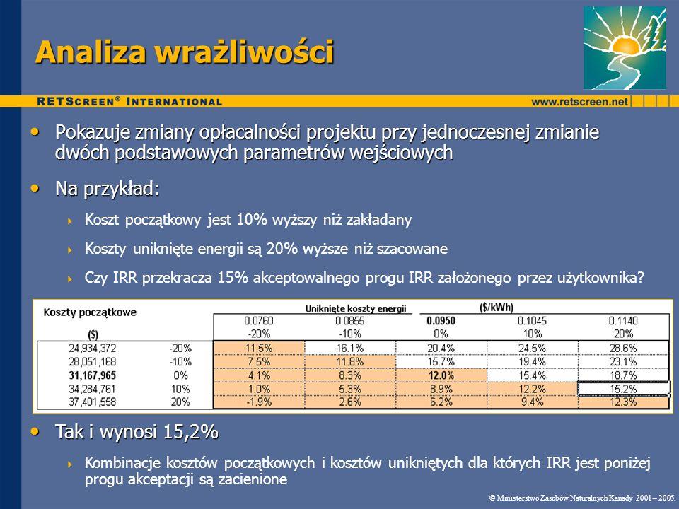 Analiza wrażliwości Pokazuje zmiany opłacalności projektu przy jednoczesnej zmianie dwóch podstawowych parametrów wejściowych Pokazuje zmiany opłacaln