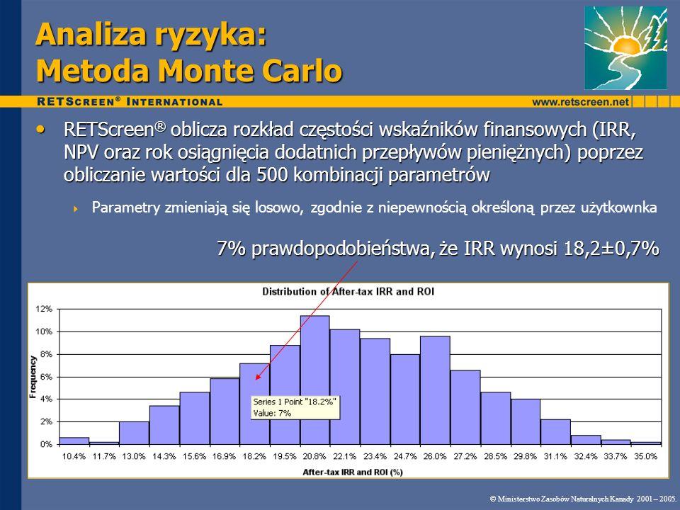 Analiza ryzyka: Metoda Monte Carlo RETScreen ® oblicza rozkład częstości wskaźników finansowych (IRR, NPV oraz rok osiągnięcia dodatnich przepływów pi