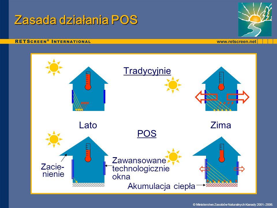 © Ministerstwo Zasobów Naturalnych Kanady 2001–2006.