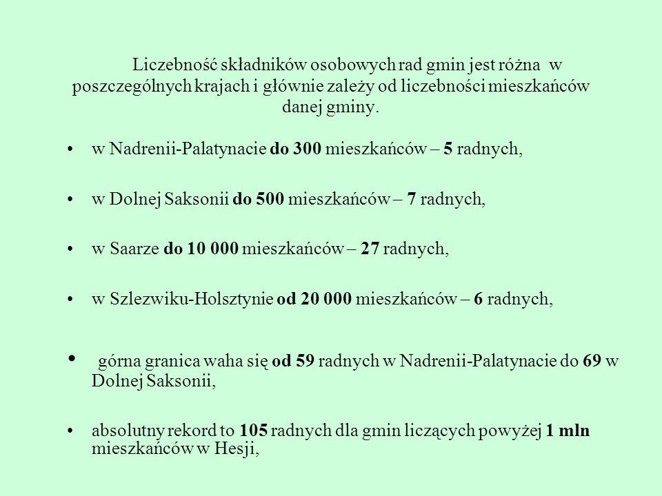 Liczebność składników osobowych rad gmin jest różna w poszczególnych krajach i głównie zależy od liczebności mieszkańców danej gminy. w Nadrenii-Palat