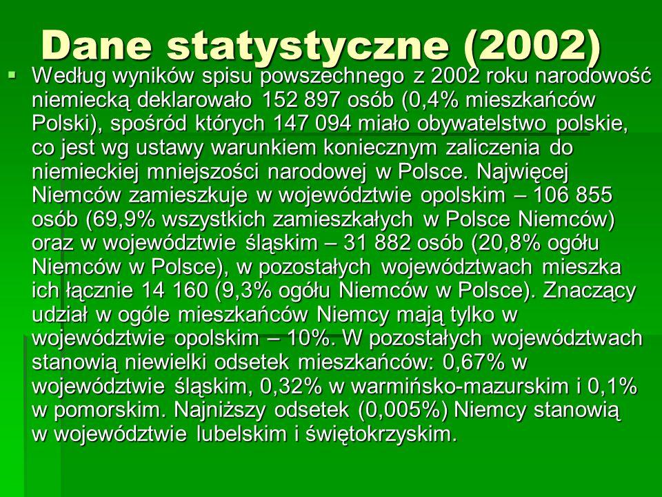 Organizacja Obecnie największym stowarzyszeniem mniejszości niemieckiej w Polsce jest Towarzystwo Społeczno- Kulturalne Niemców na Śląsku Opolskim (TSKN), zaś jedyną organizacją Mniejszości Niemieckiej w Polsce, która nie jest finansowana przez rząd niemiecki, lecz przez 11 112 płacących składki członków i Departament Kultury Mniejszości Narodowych w Warszawie, jest Rada Niemców Górnośląskich z siedzibą w Katowicach.