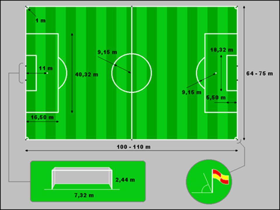 Przepisy gry w piłkę nożną definiują szereg przewinień, za które drużyna zawodnika może być ukarana rzutem wolnym lub rzutem karnym.